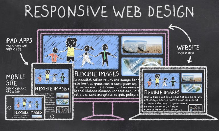 Responsive web design, optimize your site across multiple platforms, tablet, mobile, PC, laptop